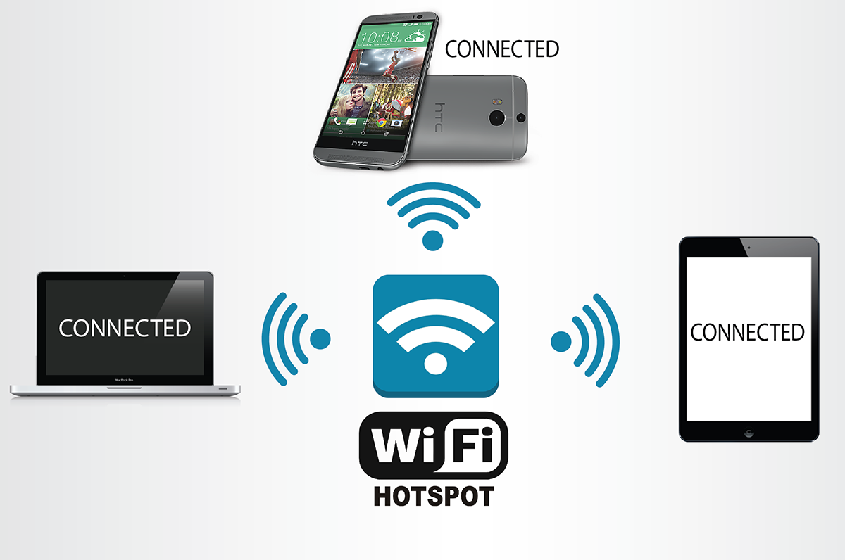 How To Make Your PC a WiFi HotSpot Full Details